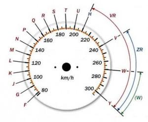 таблица индекса скорости шин